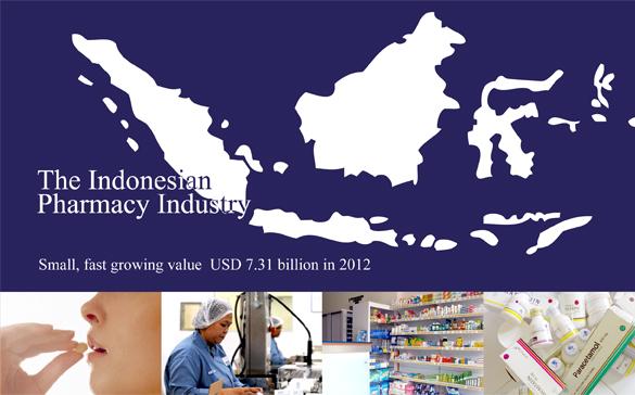 Indonesia_Pharmacy_Industry